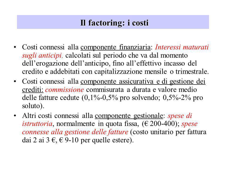 Il factoring: i costi Il factoring: i costi Costi connessi alla componente finanziaria: Interessi maturati sugli anticipi, calcolati sul periodo che v