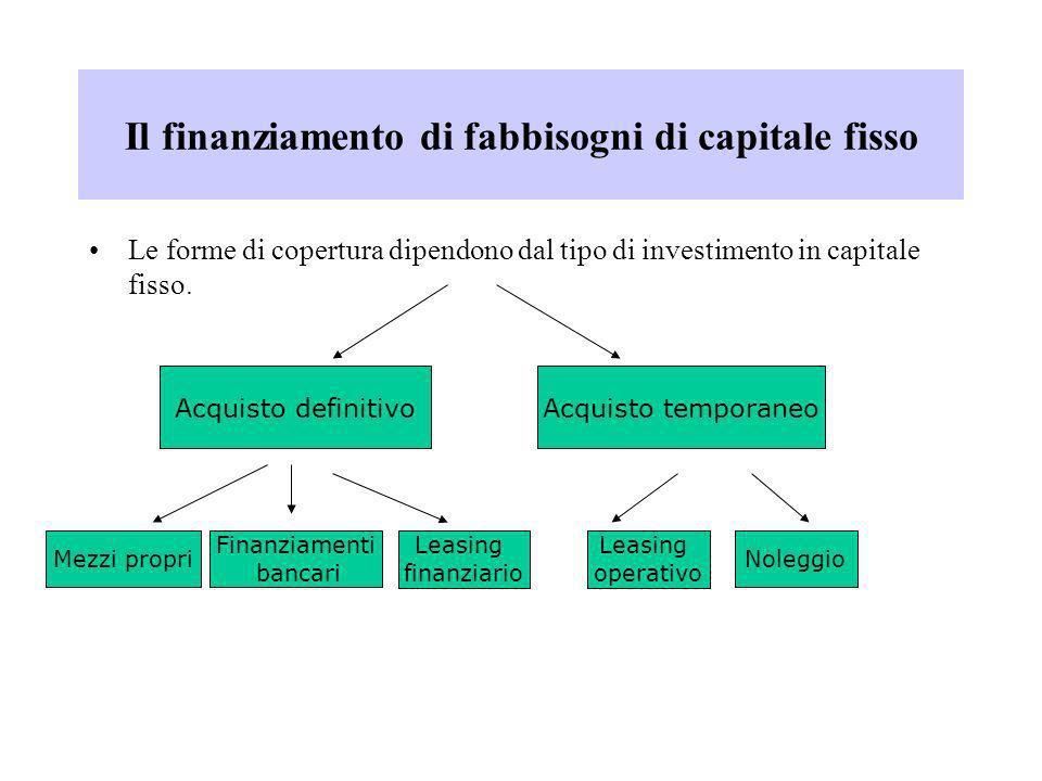 Il finanziamento di fabbisogni di capitale fisso Le forme di copertura dipendono dal tipo di investimento in capitale fisso. Acquisto definitivoAcquis