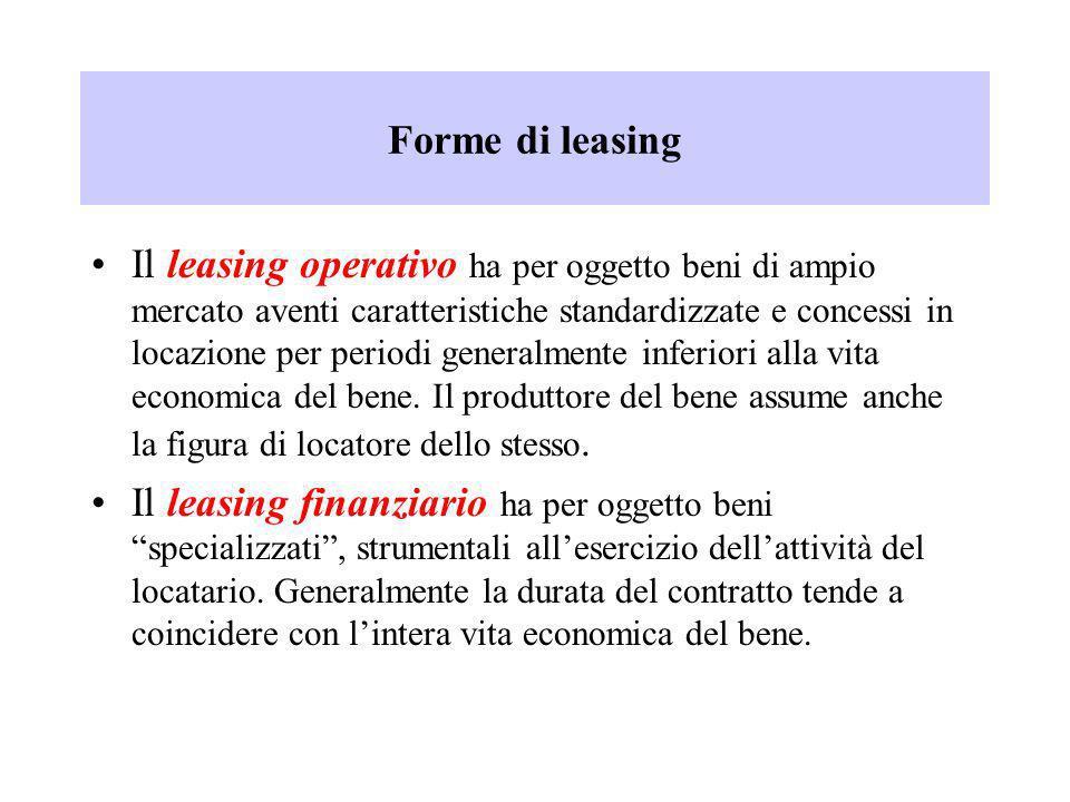 Forme di leasing Il leasing operativo ha per oggetto beni di ampio mercato aventi caratteristiche standardizzate e concessi in locazione per periodi g