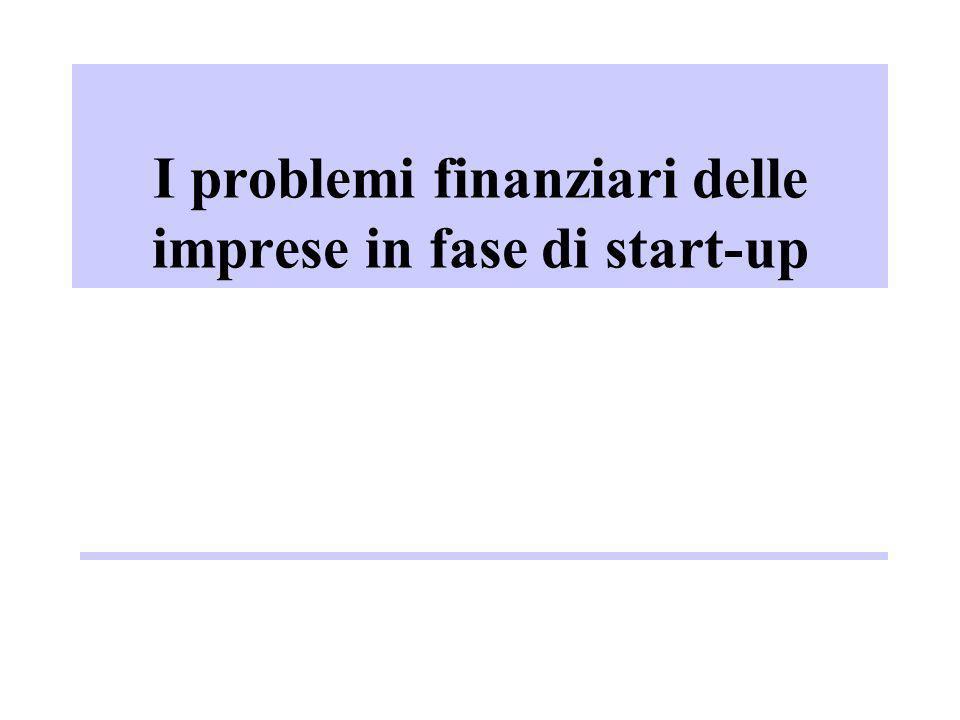 I problemi finanziari delle imprese in fase di start-up