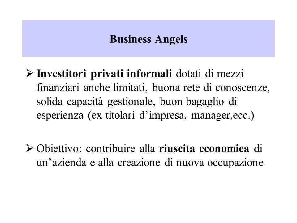 Business Angels Investitori privati informali dotati di mezzi finanziari anche limitati, buona rete di conoscenze, solida capacità gestionale, buon ba