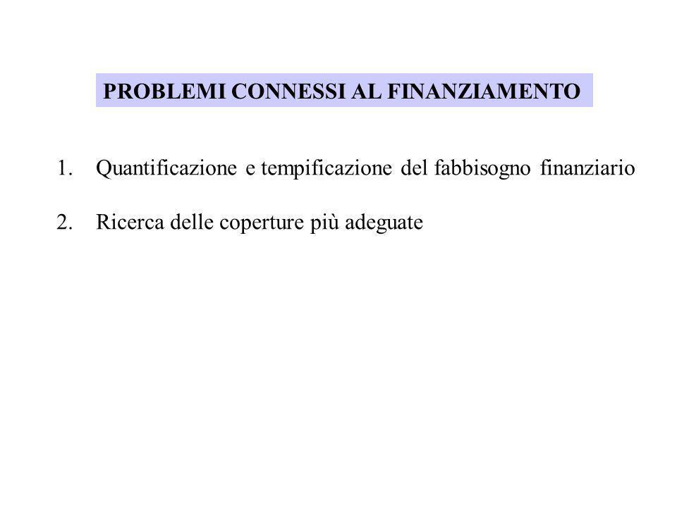 PROBLEMI CONNESSI AL FINANZIAMENTO 1. Quantificazione e tempificazione del fabbisogno finanziario 2. Ricerca delle coperture più adeguate