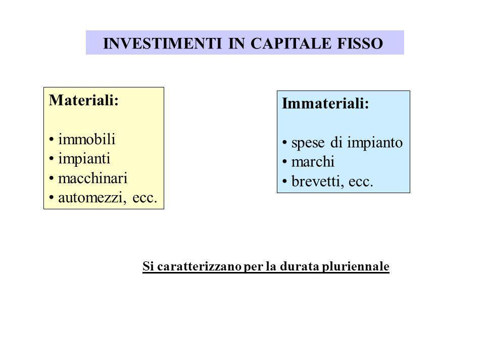 INVESTIMENTI IN CAPITALE FISSO Materiali: immobili impianti macchinari automezzi, ecc. Immateriali: spese di impianto marchi brevetti, ecc. Si caratte