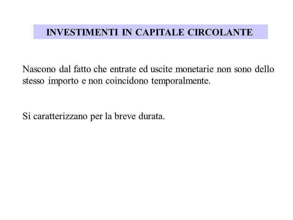 INVESTIMENTI IN CAPITALE CIRCOLANTE Esempio: acquisto materie prime per 50.000 euro, con pagamento a 60 gg.