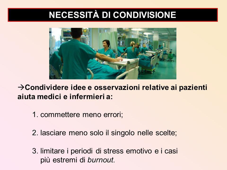 NECESSITÀ DI CONDIVISIONE Condividere idee e osservazioni relative ai pazienti aiuta medici e infermieri a: 1. 1. commettere meno errori; 2. 2. lascia