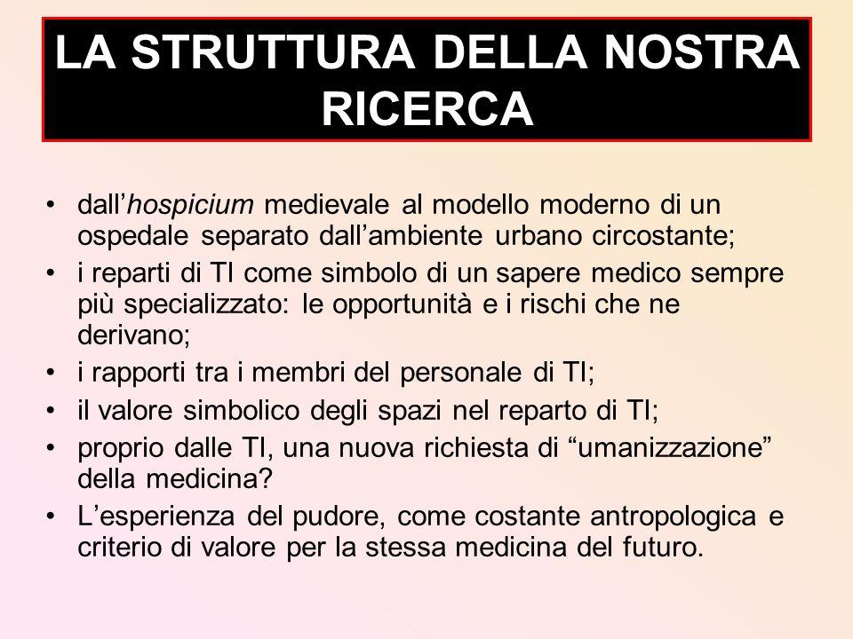 LA STRUTTURA DELLA NOSTRA RICERCA dallhospicium medievale al modello moderno di un ospedale separato dallambiente urbano circostante; i reparti di TI