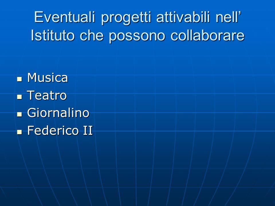 Eventuali progetti attivabili nell Istituto che possono collaborare Musica Musica Teatro Teatro Giornalino Giornalino Federico II Federico II