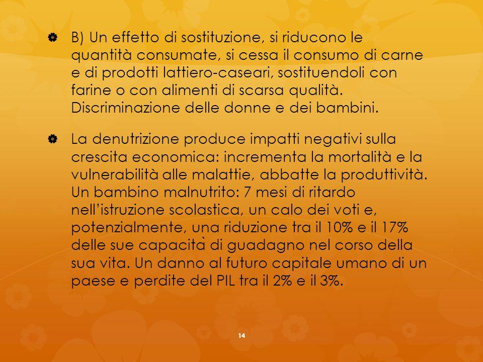 B) Un effetto di sostituzione, si riducono le quantità consumate, si cessa il consumo di carne e di prodotti lattiero-caseari, sostituendoli con farine o con alimenti di scarsa qualità.