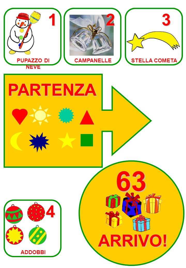 1 PUPAZZO DI NEVE 63 2 CAMPANELLE 3 STELLA COMETA ARRIVO! PARTENZA 4 ADDOBBI