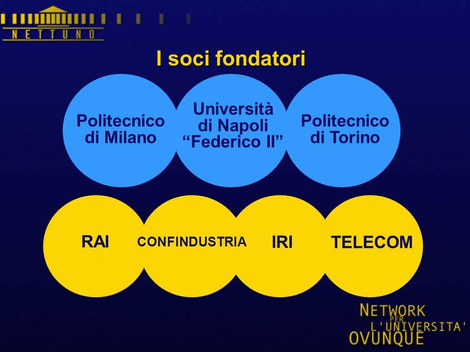 RAI Politecnico di Milano Università di Napoli Federico II Politecnico di Torino IRI CONFINDUSTRIA TELECOM I soci fondatori