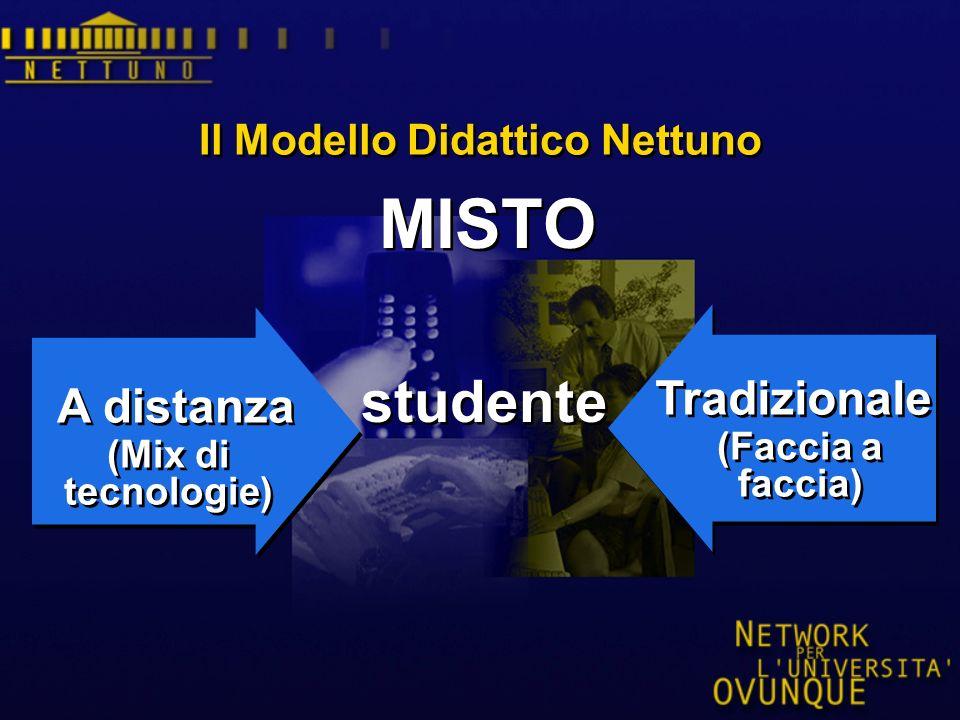 Il Modello Didattico Nettuno MISTO studente A distanza (Mix di tecnologie) Tradizionale (Faccia a faccia)