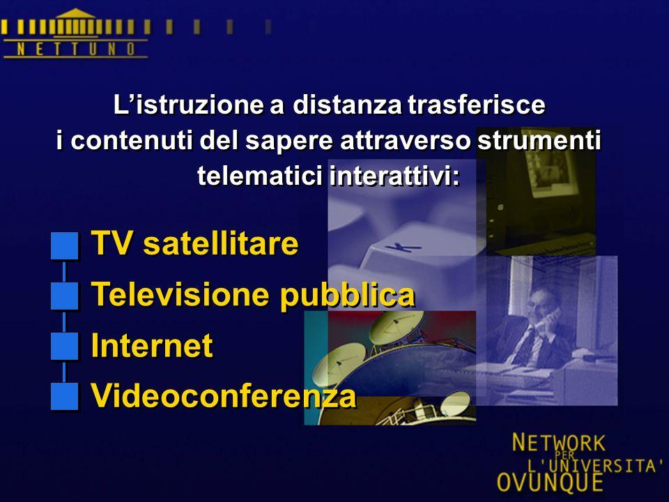 Listruzione a distanza trasferisce i contenuti del sapere attraverso strumenti telematici interattivi: Listruzione a distanza trasferisce i contenuti del sapere attraverso strumenti telematici interattivi: TV satellitare Televisione pubblica Internet Videoconferenza