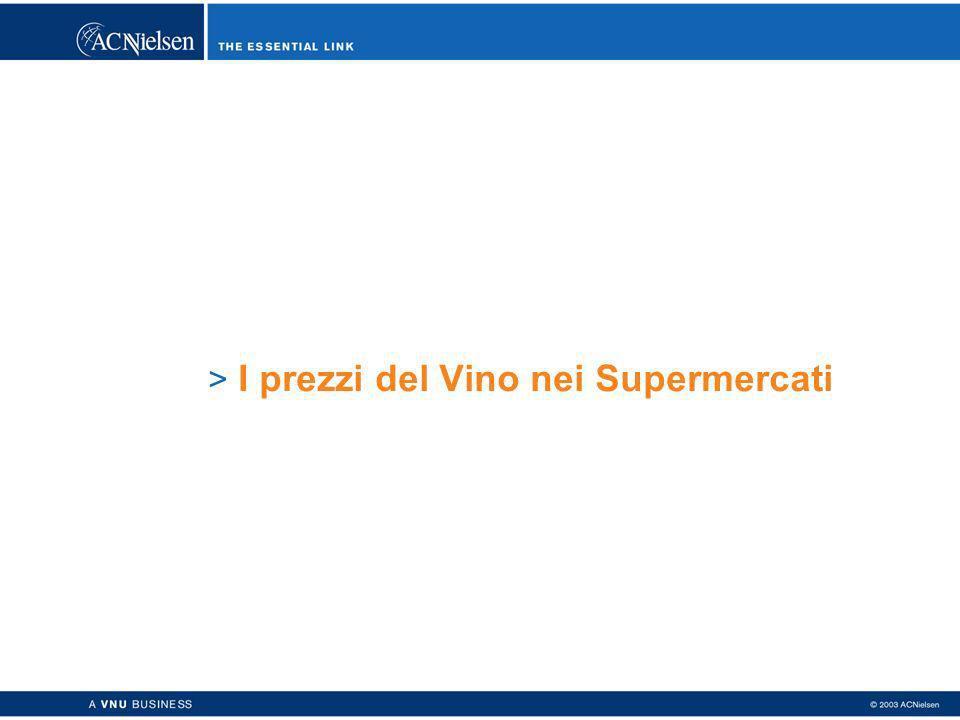 > I prezzi del Vino nei Supermercati