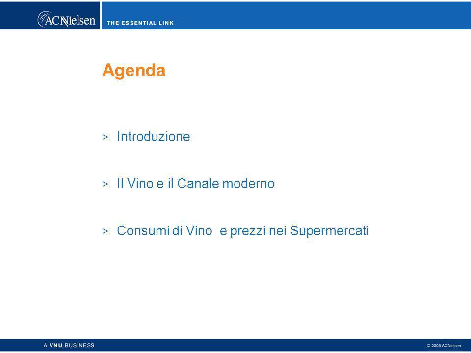 Agenda > Introduzione > Il Vino e il Canale moderno > Consumi di Vino e prezzi nei Supermercati