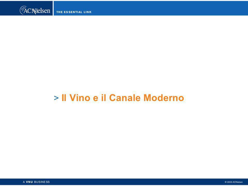 > Il Vino e il Canale Moderno