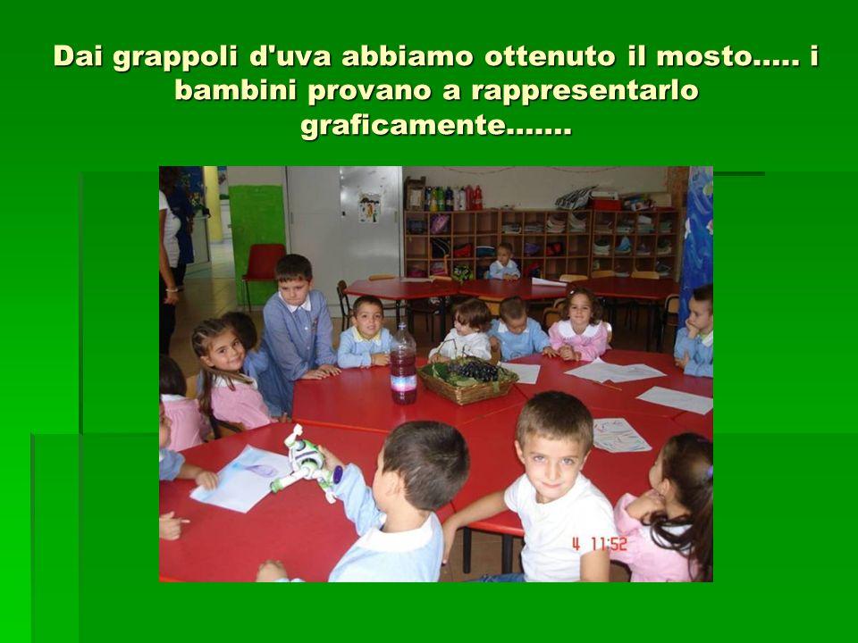 Dai grappoli d'uva abbiamo ottenuto il mosto….. i bambini provano a rappresentarlo graficamente…….