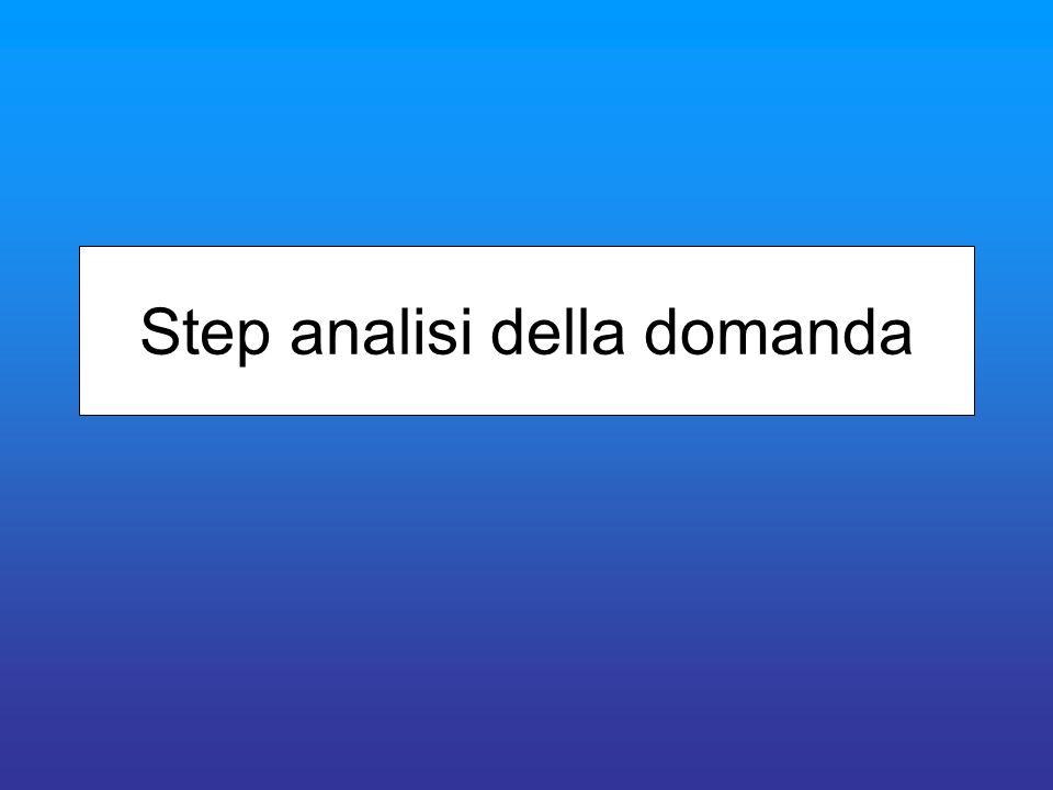Step analisi della domanda