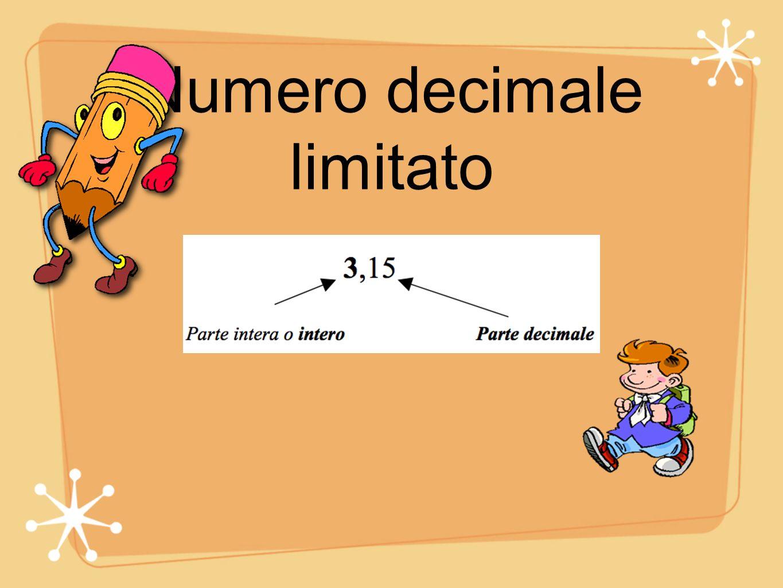 Numero decimale periodico semplice