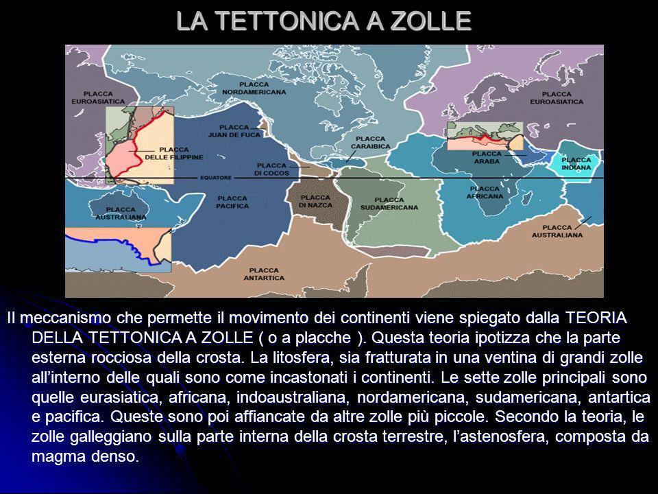 LA TETTONICA A ZOLLE Il meccanismo che permette il movimento dei continenti viene spiegato dalla TEORIA DELLA TETTONICA A ZOLLE ( o a placche ).