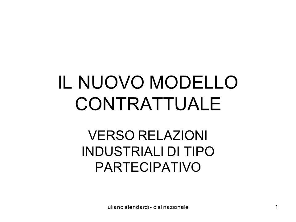 uliano stendardi - cisl nazionale1 IL NUOVO MODELLO CONTRATTUALE VERSO RELAZIONI INDUSTRIALI DI TIPO PARTECIPATIVO