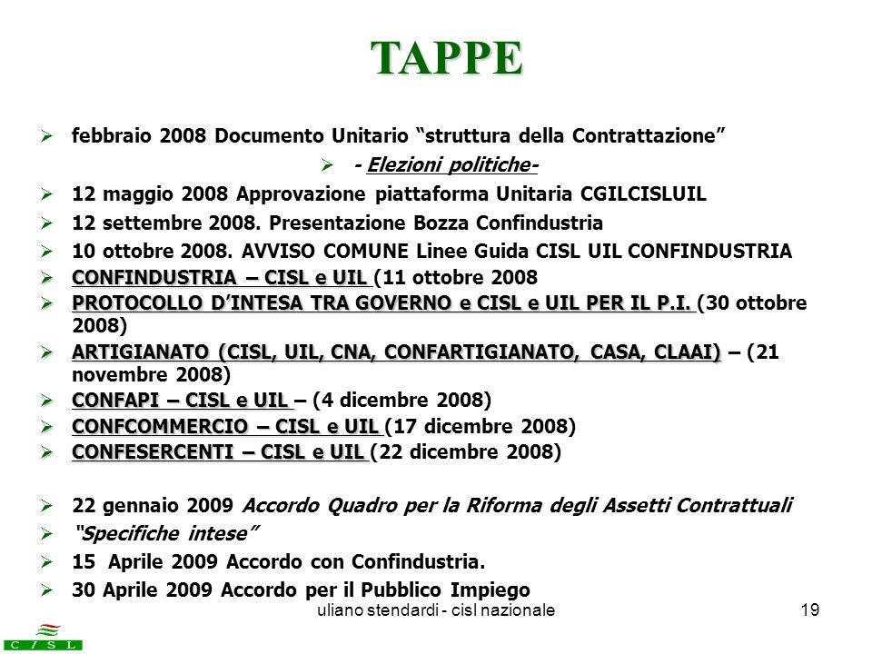 uliano stendardi - cisl nazionale19 febbraio 2008 Documento Unitario struttura della Contrattazione - Elezioni politiche- 12 maggio 2008 Approvazione