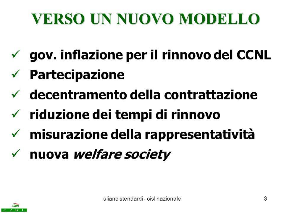 uliano stendardi - cisl nazionale3 gov. inflazione per il rinnovo del CCNL Partecipazione decentramento della contrattazione riduzione dei tempi di ri