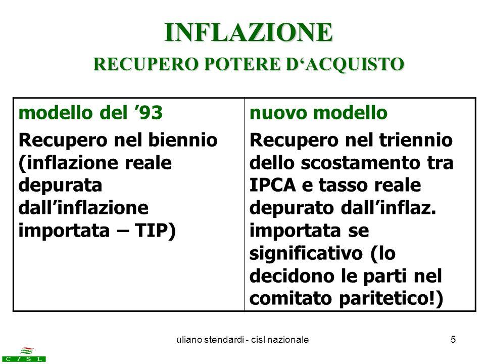 uliano stendardi - cisl nazionale5 modello del 93 Recupero nel biennio (inflazione reale depurata dallinflazione importata – TIP) nuovo modello Recupe