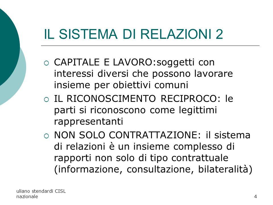 uliano stendardi CISL nazionale25 GLI AMBITI DEL 2° LIVELLO (2) TERRITORIO NON E SOLO PROVINCIA E/O REGIONE.