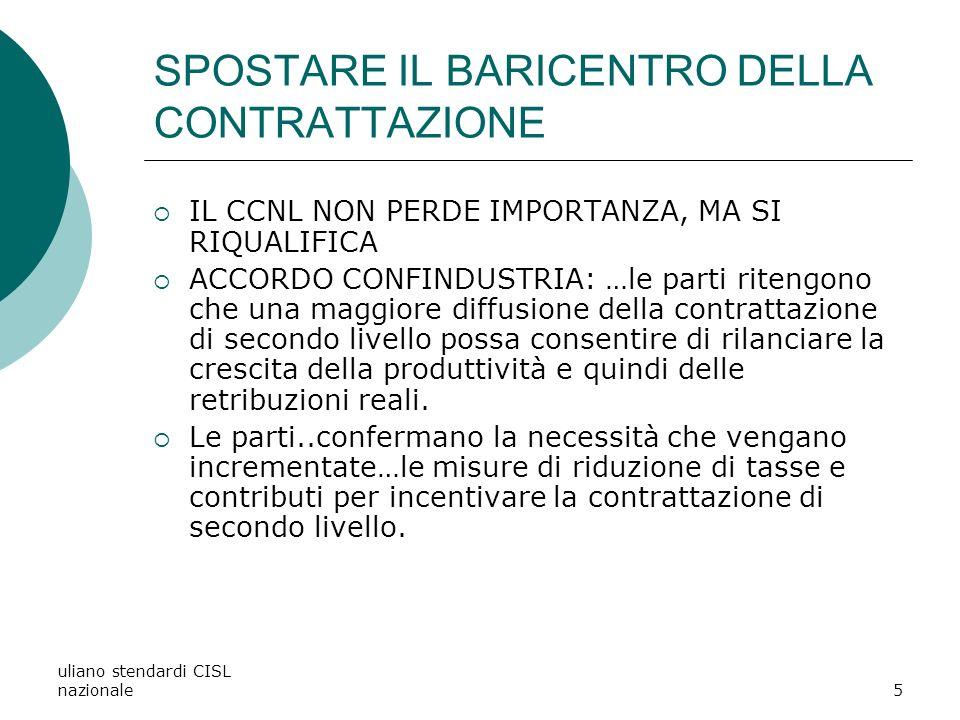 uliano stendardi CISL nazionale6 IL CCNL PER IL 2° LIVELLO ACCORDO 22/01/2009:… la contrattazione nazionale regola il sistema di relazioni industriali a liv.