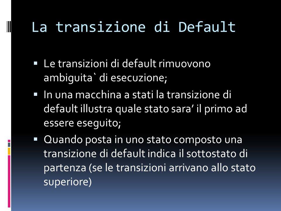 La transizione di Default Le transizioni di default rimuovono ambiguita` di esecuzione; In una macchina a stati la transizione di default illustra qua