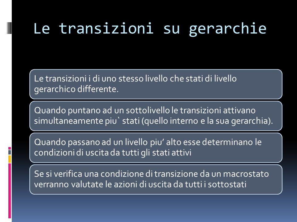 Le transizioni su gerarchie Le transizioni i di uno stesso livello che stati di livello gerarchico differente. Quando puntano ad un sottolivello le tr