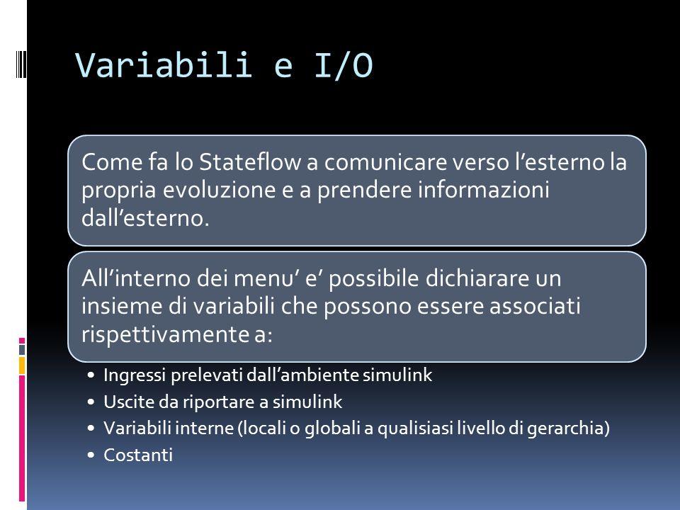 Variabili e I/O Come fa lo Stateflow a comunicare verso lesterno la propria evoluzione e a prendere informazioni dallesterno. Allinterno dei menu e po