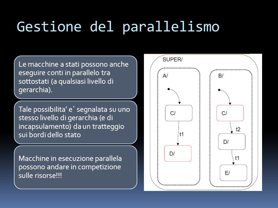 Gestione del parallelismo Le macchine a stati possono anche eseguire conti in parallelo tra sottostati (a qualsiasi livello di gerarchia). Tale possib