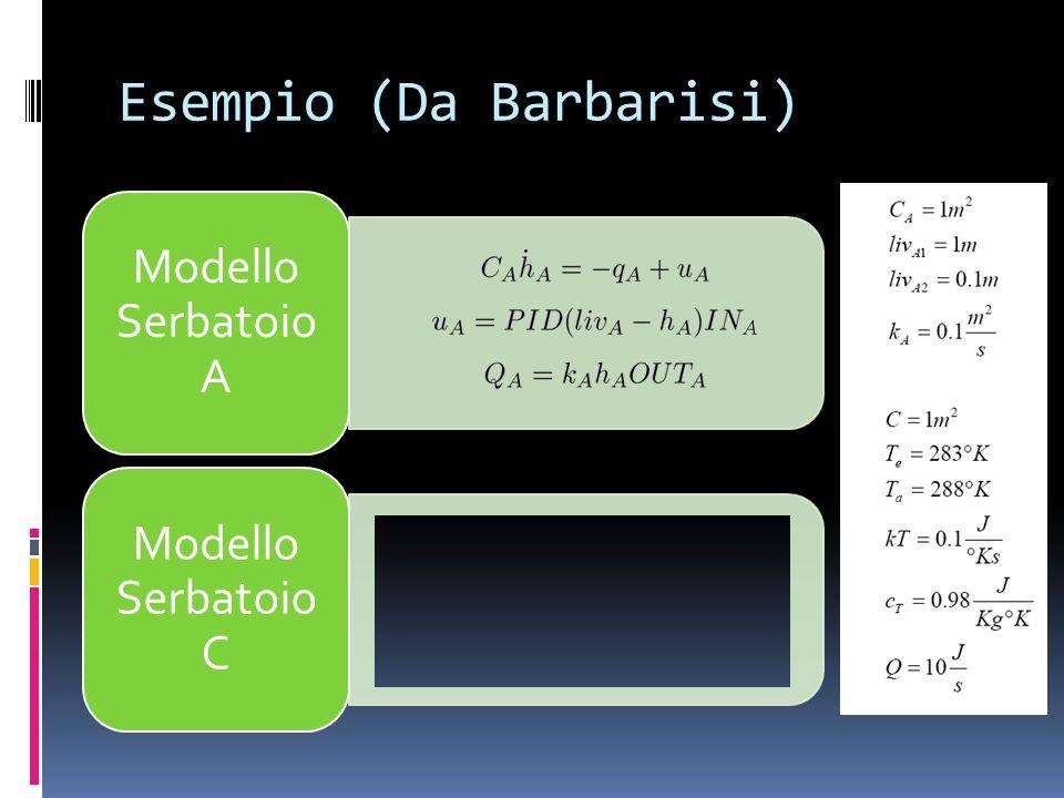 Modello Serbatoio A Modello Serbatoio C Esempio (Da Barbarisi)