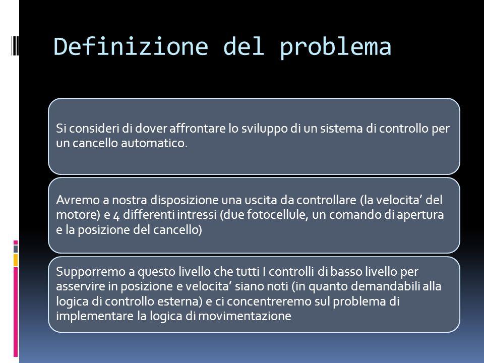 Definizione del problema Si consideri di dover affrontare lo sviluppo di un sistema di controllo per un cancello automatico. Avremo a nostra disposizi