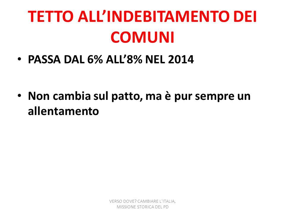 TETTO ALLINDEBITAMENTO DEI COMUNI PASSA DAL 6% ALL8% NEL 2014 Non cambia sul patto, ma è pur sempre un allentamento VERSO DOVE? CAMBIARE L'ITALIA, MIS