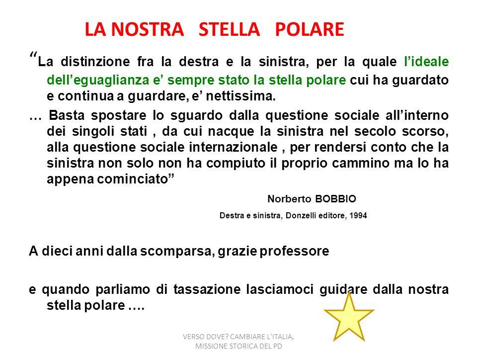 LA NOSTRA STELLA POLARE VERSO DOVE? CAMBIARE L'ITALIA, MISSIONE STORICA DEL PD La distinzione fra la destra e la sinistra, per la quale lideale delleg