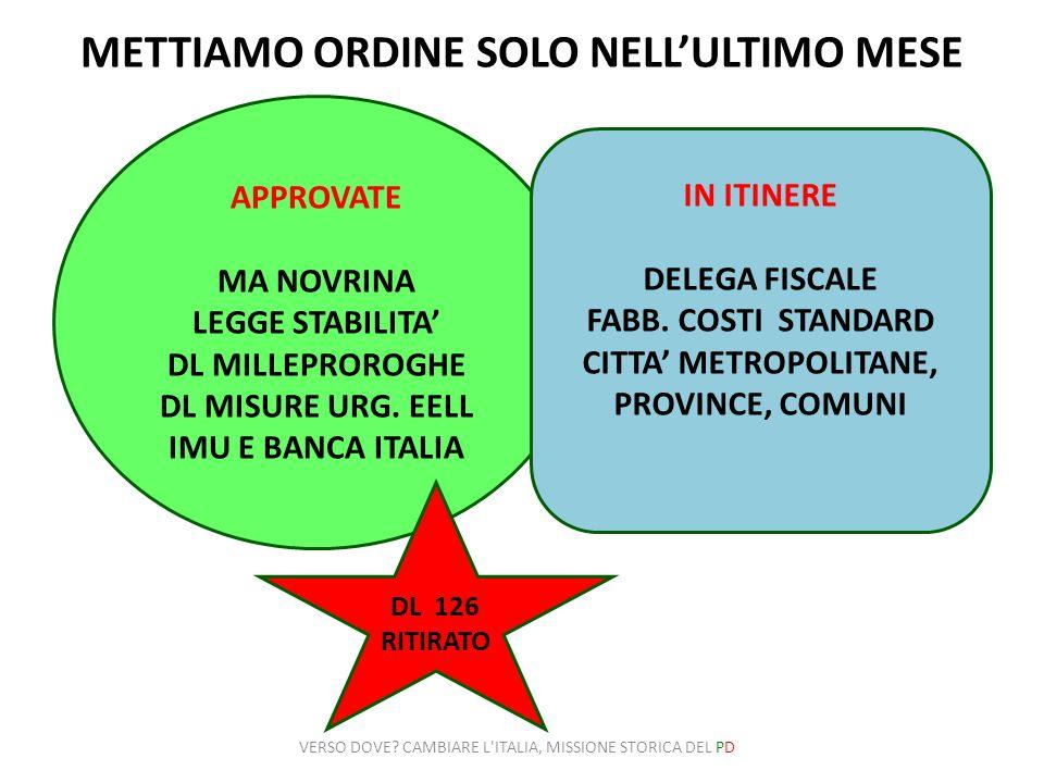 METTIAMO ORDINE SOLO NELLULTIMO MESE VERSO DOVE? CAMBIARE L'ITALIA, MISSIONE STORICA DEL PD APPROVATE MA NOVRINA LEGGE STABILITA DL MILLEPROROGHE DL M