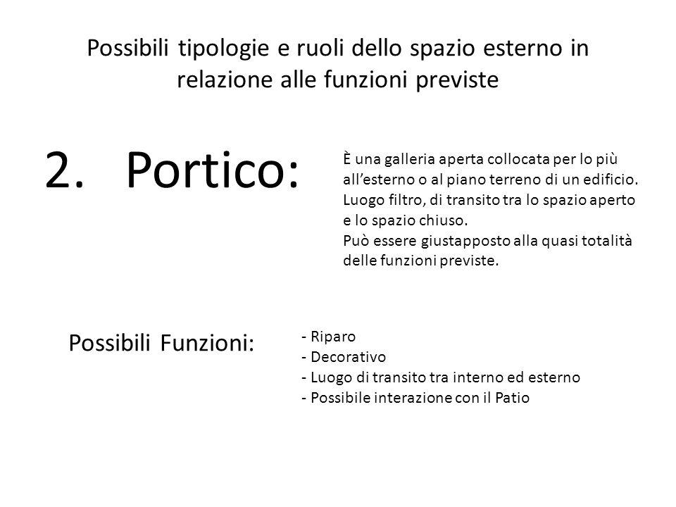 Possibili tipologie e ruoli dello spazio esterno in relazione alle funzioni previste Possibili Funzioni: 2.