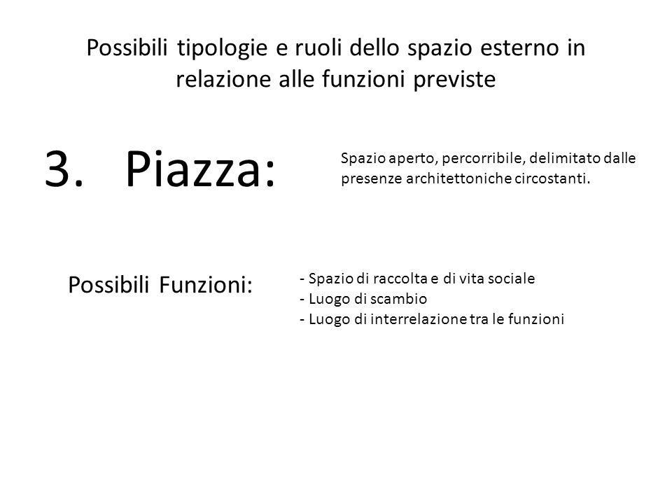Possibili tipologie e ruoli dello spazio esterno in relazione alle funzioni previste Possibili Funzioni: 3.