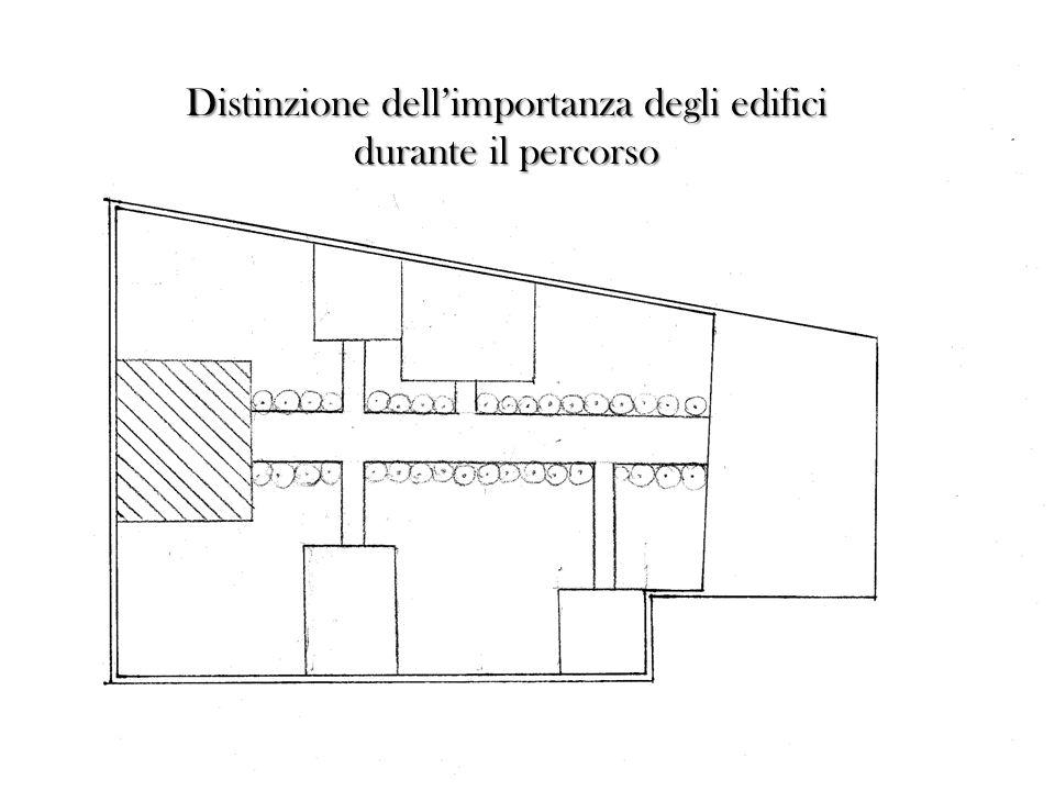 Distinzione dellimportanza degli edifici durante il percorso
