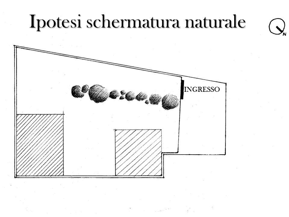 Ipotesi schermatura naturale INGRESSO