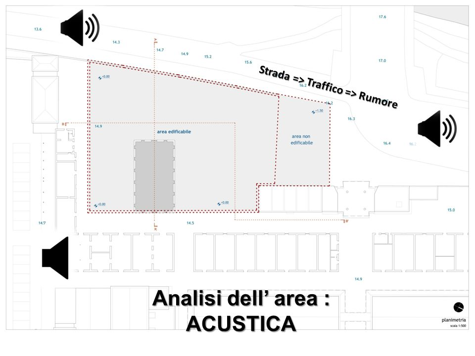 Analisi dell area : ACUSTICA Strada => Traffico => Rumore