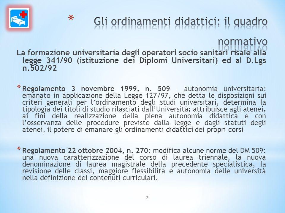 2 La formazione universitaria degli operatori socio sanitari risale alla legge 341/90 (istituzione dei Diplomi Universitari) ed al D.Lgs n.502/92 * Regolamento 3 novembre 1999, n.