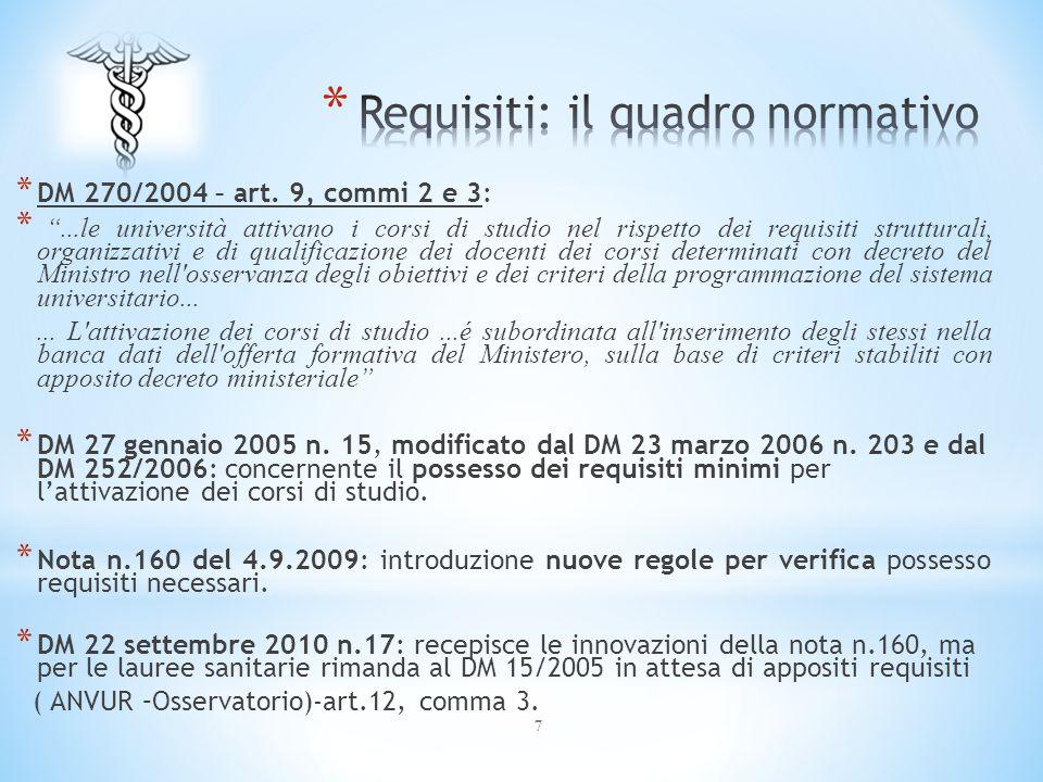 7 * DM 270/2004 – art.