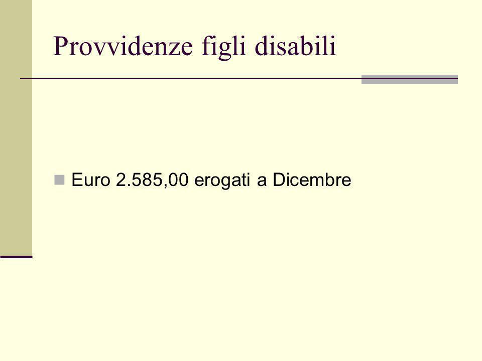 Provvidenze figli disabili Euro 2.585,00 erogati a Dicembre