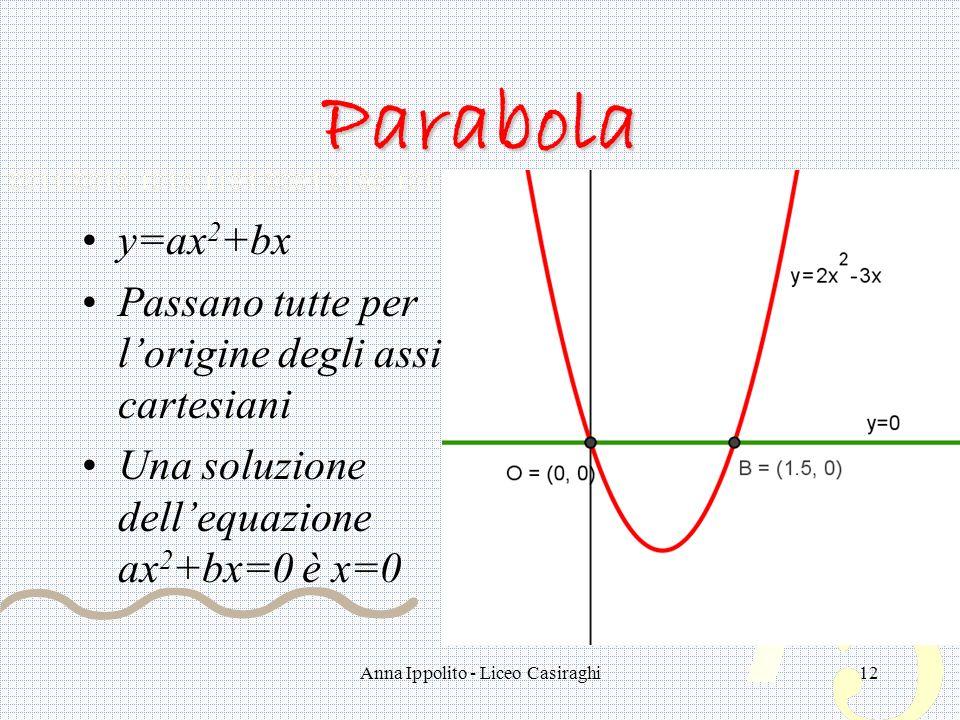 Anna Ippolito - Liceo Casiraghi12 Parabola y=ax 2 +bx Passano tutte per lorigine degli assi cartesiani Una soluzione dellequazione ax 2 +bx=0 è x=0