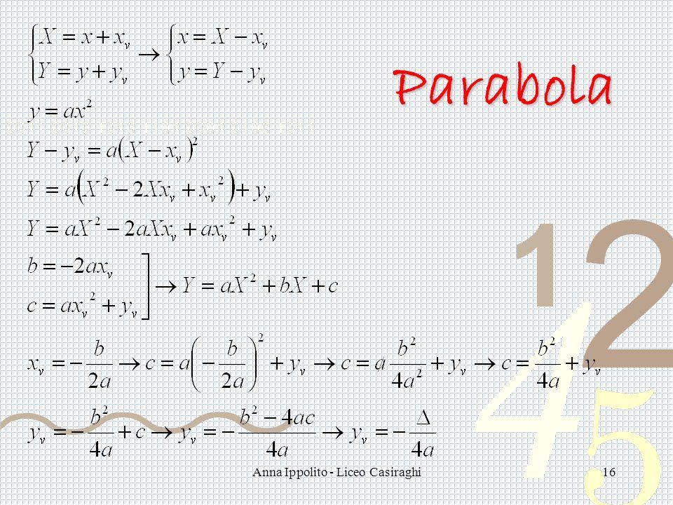 Anna Ippolito - Liceo Casiraghi16 Parabola