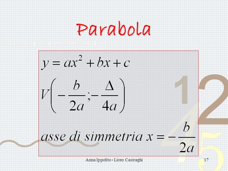 Anna Ippolito - Liceo Casiraghi17 Parabola