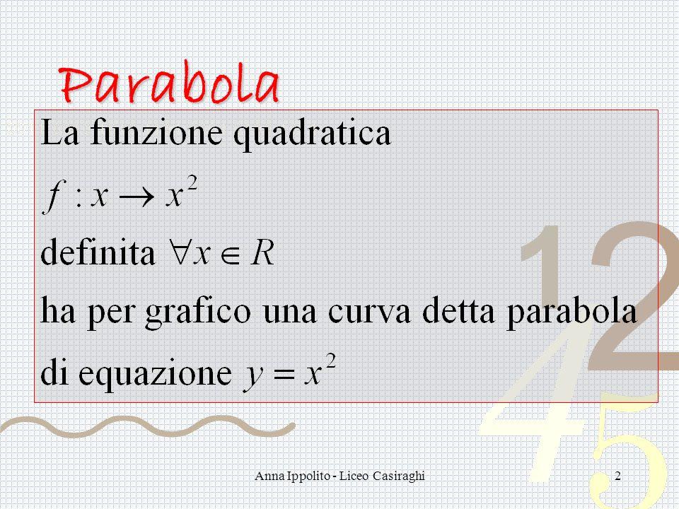 Anna Ippolito - Liceo Casiraghi2 Parabola